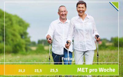 Bewegung nach Krebs – das Metabolische Äquivalent ist entscheidend
