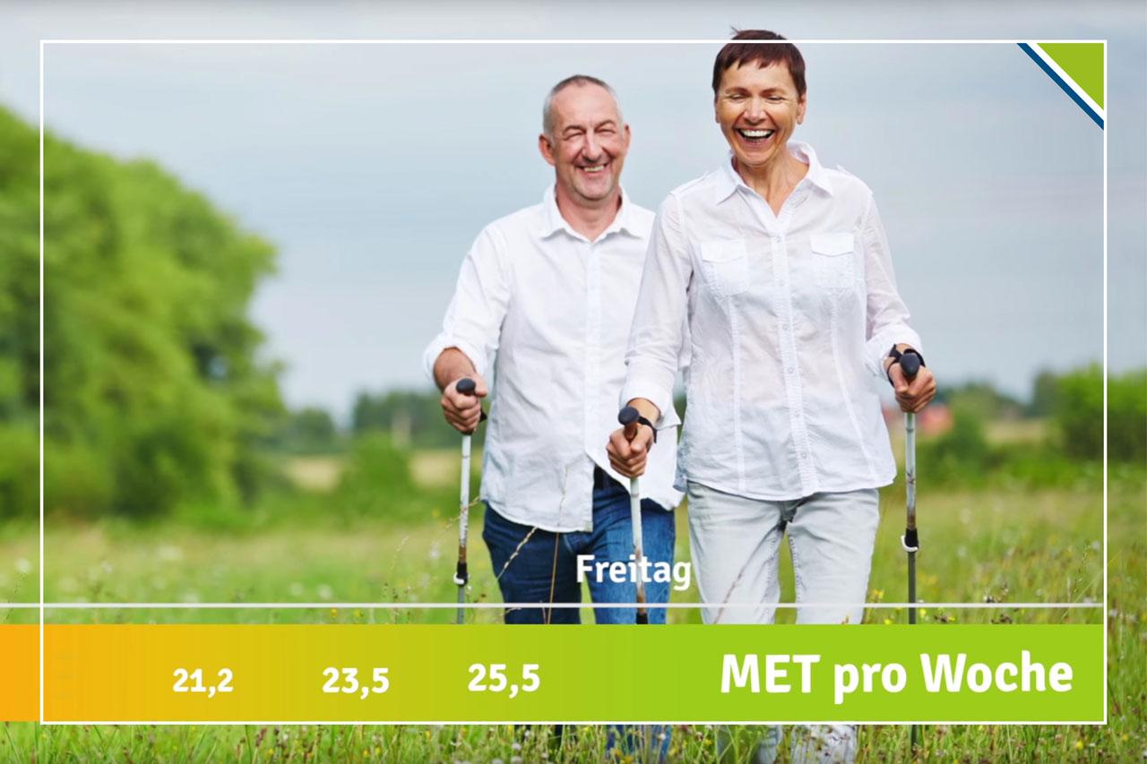 Älteres Ehepaar beim Nordic Walking, im Vordergrund ein Zeitstrahl mit der MET-Angaben